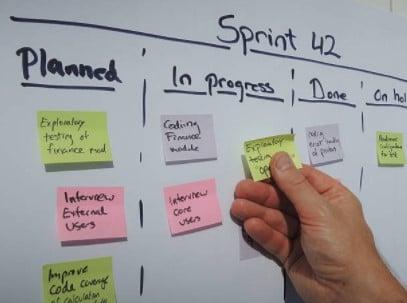 Einführung in Scrum als Methode der Projektorganisation