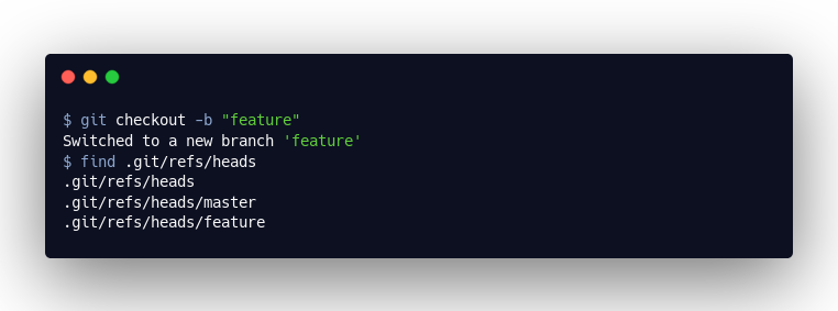 "$ git checkout -b ""feature"" Switched to a new branch 'feature' $ find .git/refs/heads .git/refs/heads .git/refs/heads/master .git/refs/heads/feature"