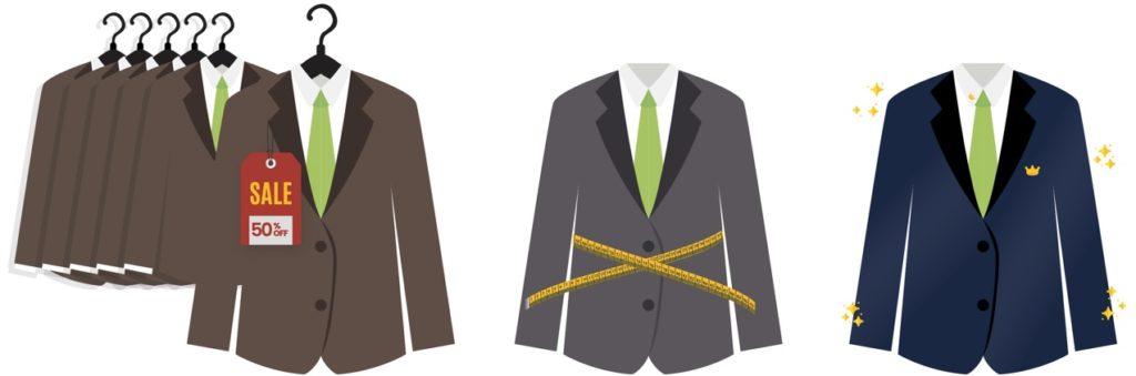 Bild von verschiedenen Anzügen: Von der Stange, maßgeschneidert und Designer-Anzug