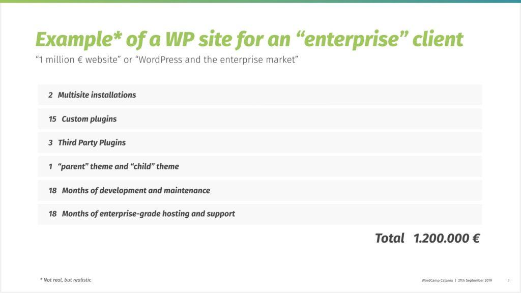 Beispiel von Kosten eines WordPress-Webseiten-Projekts für Enterprise, mit 2 Multisite-Installationen, einigen Custom Plugins, Integration von Plugins von Drittanbietern, einem Custom Theme mit Child Theme, insgesamt 18 Monate Entwicklung und Wartung und Hosting. Total: 1.200.000 €