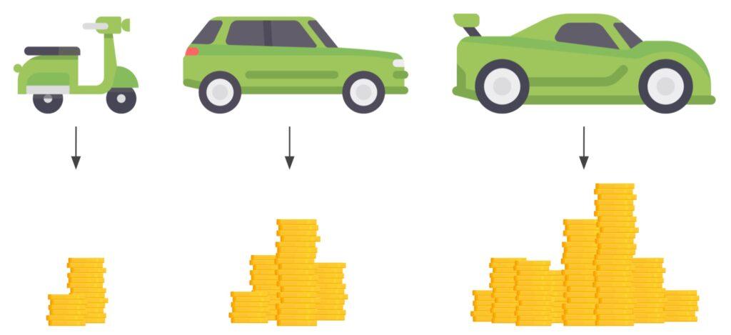 car metaphor
