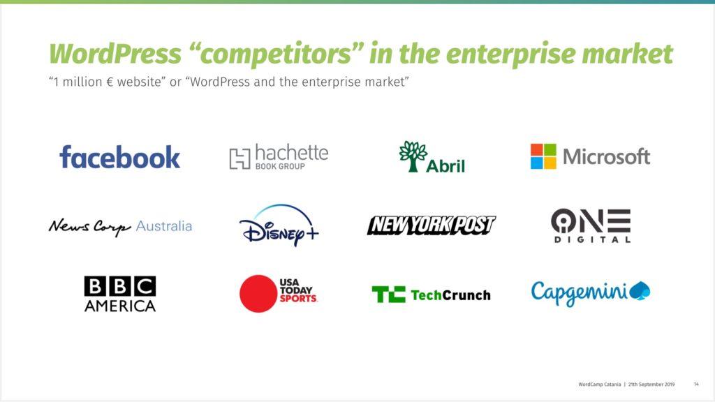 Logos of large companies that use WordPress (e.g. Disney, Facebook, Microsoft)